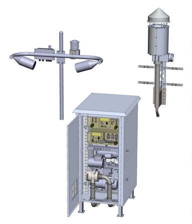 Brechtel Ground based counter flow virtual impactor inlet system